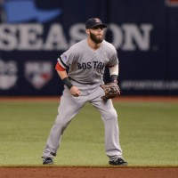 Dustin Pedroia Ready Position